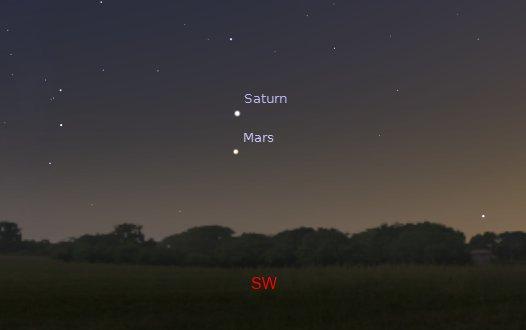 Mars i Saturn 24.08.2014
