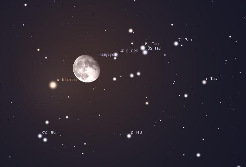 Księżyc przechodzi przez Hiady i zbliża się do Aldebarana, 29.10.2015 (źr. Stellarium)