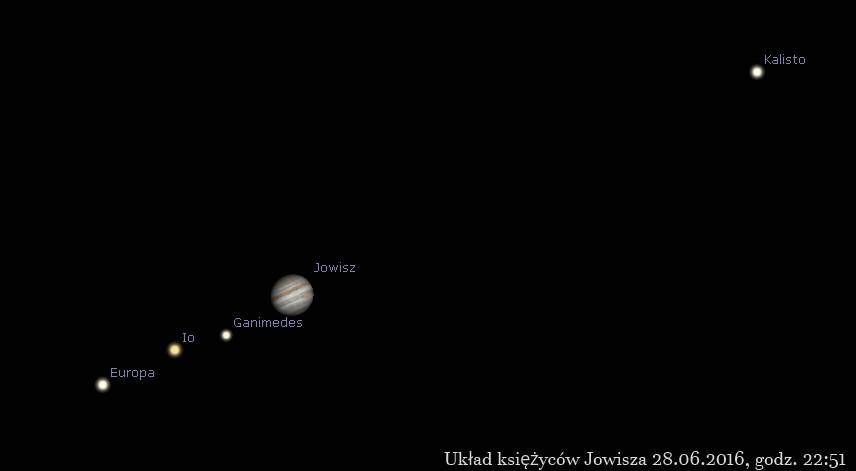 Ganimedes wychodzi z cienia Jowisza 28.06.2016 22.51