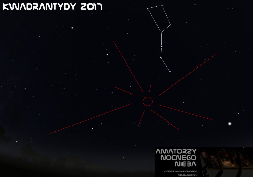 """Położenie radiantu roju względem """"Wielkiego Wozu"""" (kliknij, aby powiększyć). Źr. Stellarium"""