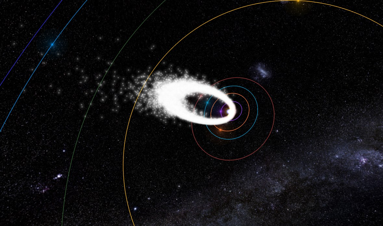 meteorshowers.org